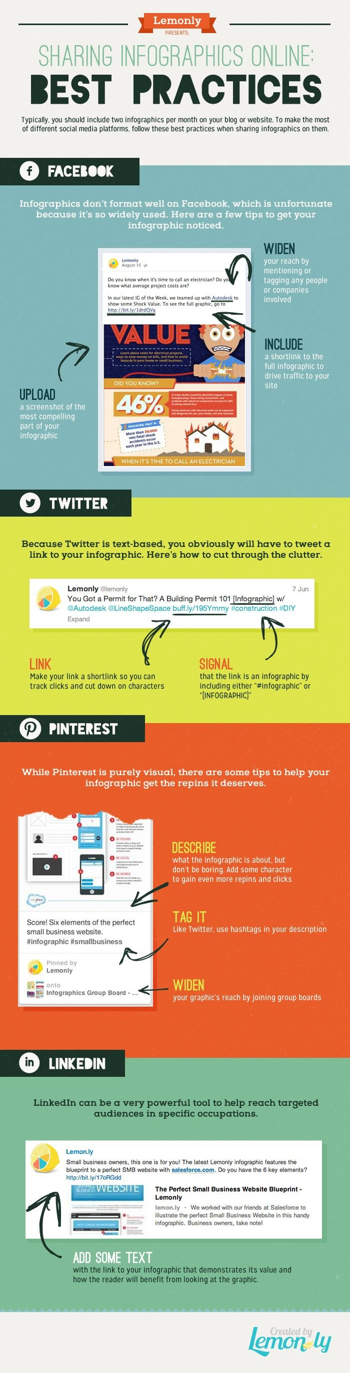 Best practices for sharing infographics online #infographic