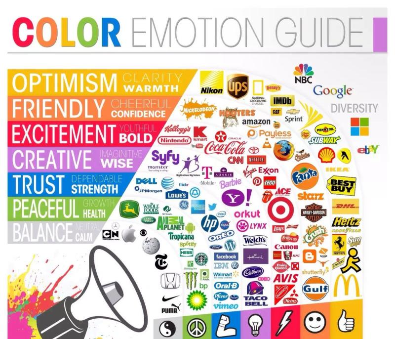 Colors Emotions Guide - Logos - #Infographic