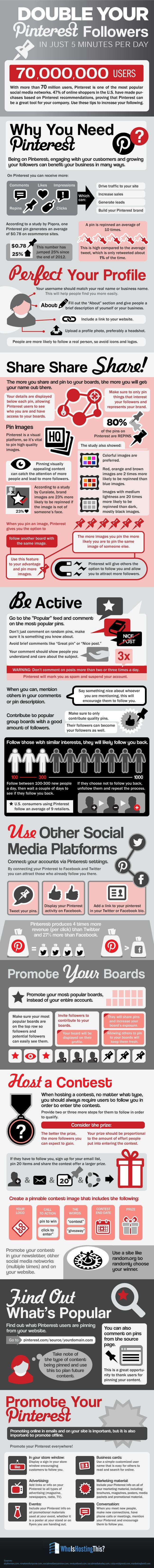 Double your #Pinterest Followers in just 5 minutes per day #infographic