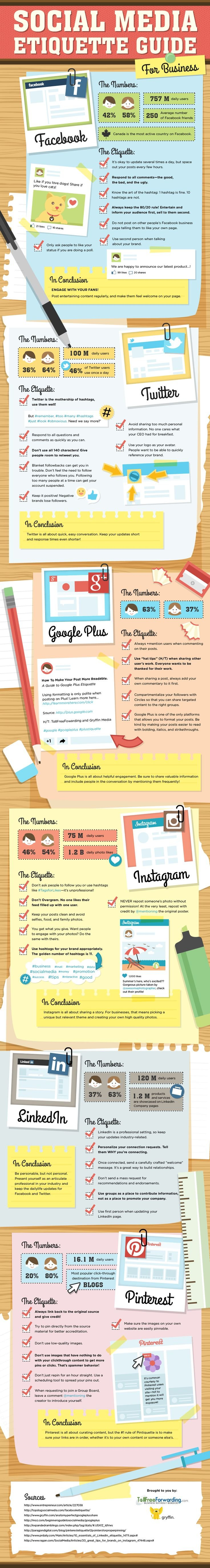 Social Media Etiquette Guide for Business #infographic