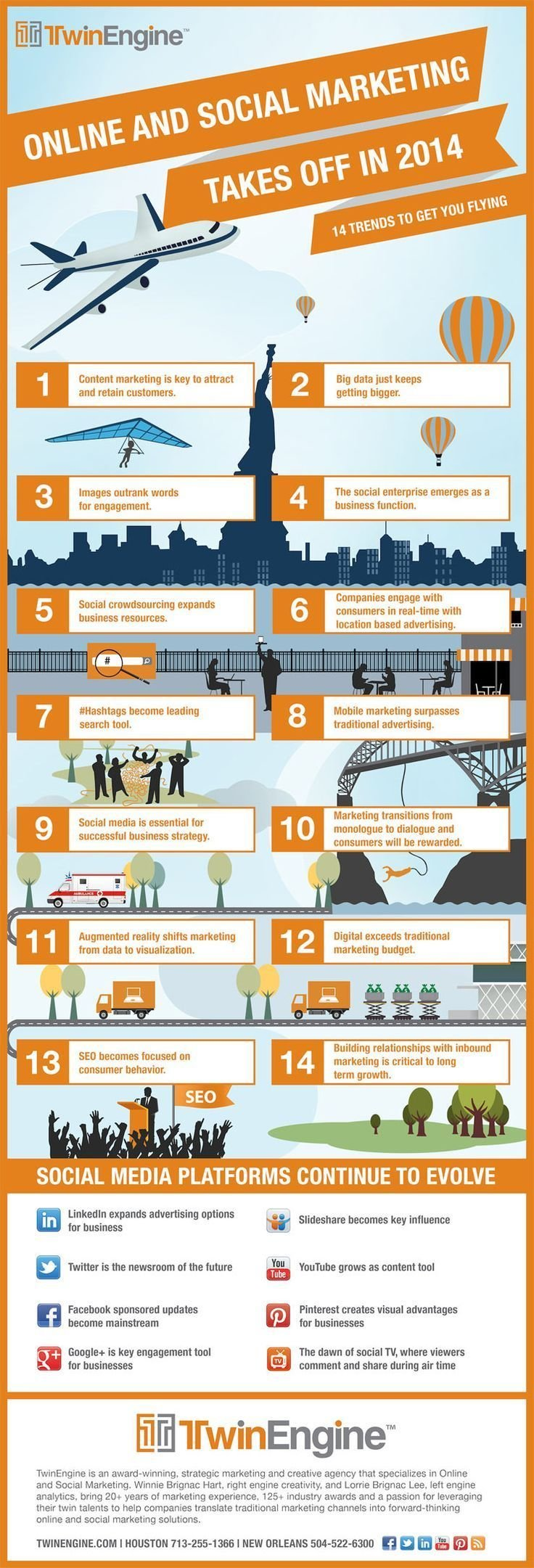 Online and Social Marketing Takes off in 2014: 14 Trends to get you Flying #infographic