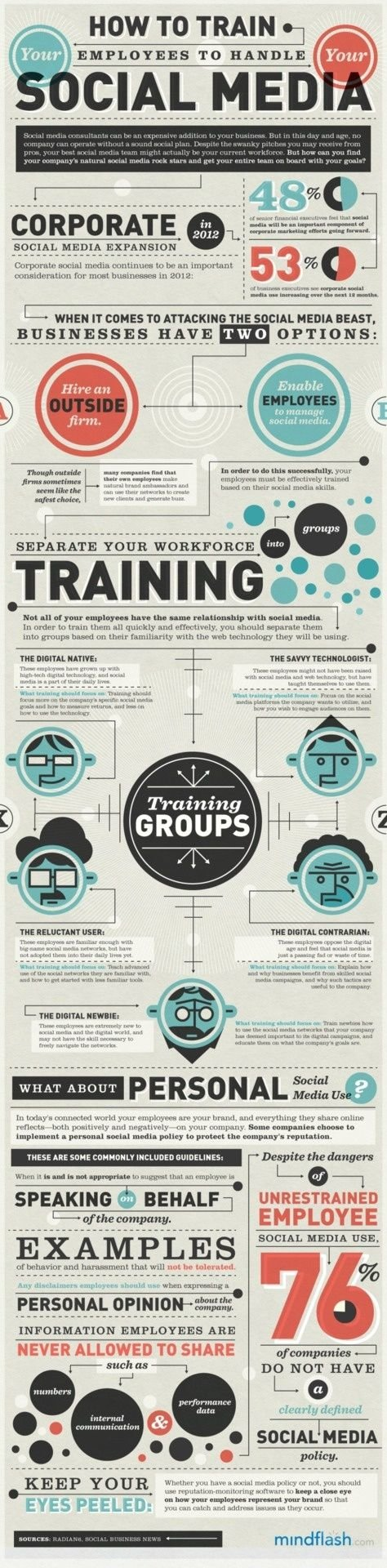 How to train your employees to handle your Social Media #infographic