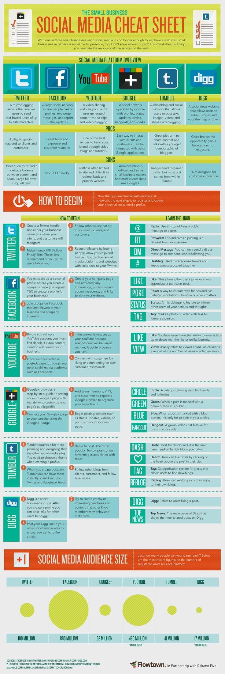 Social Media Cheat Sheet #infographic