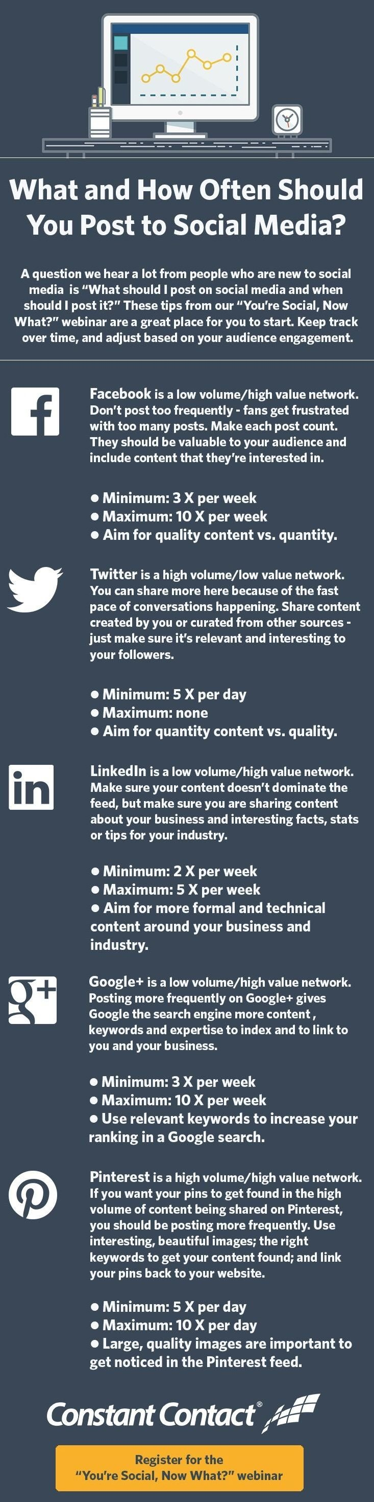 What and How often should you post on Social Media? #infographic