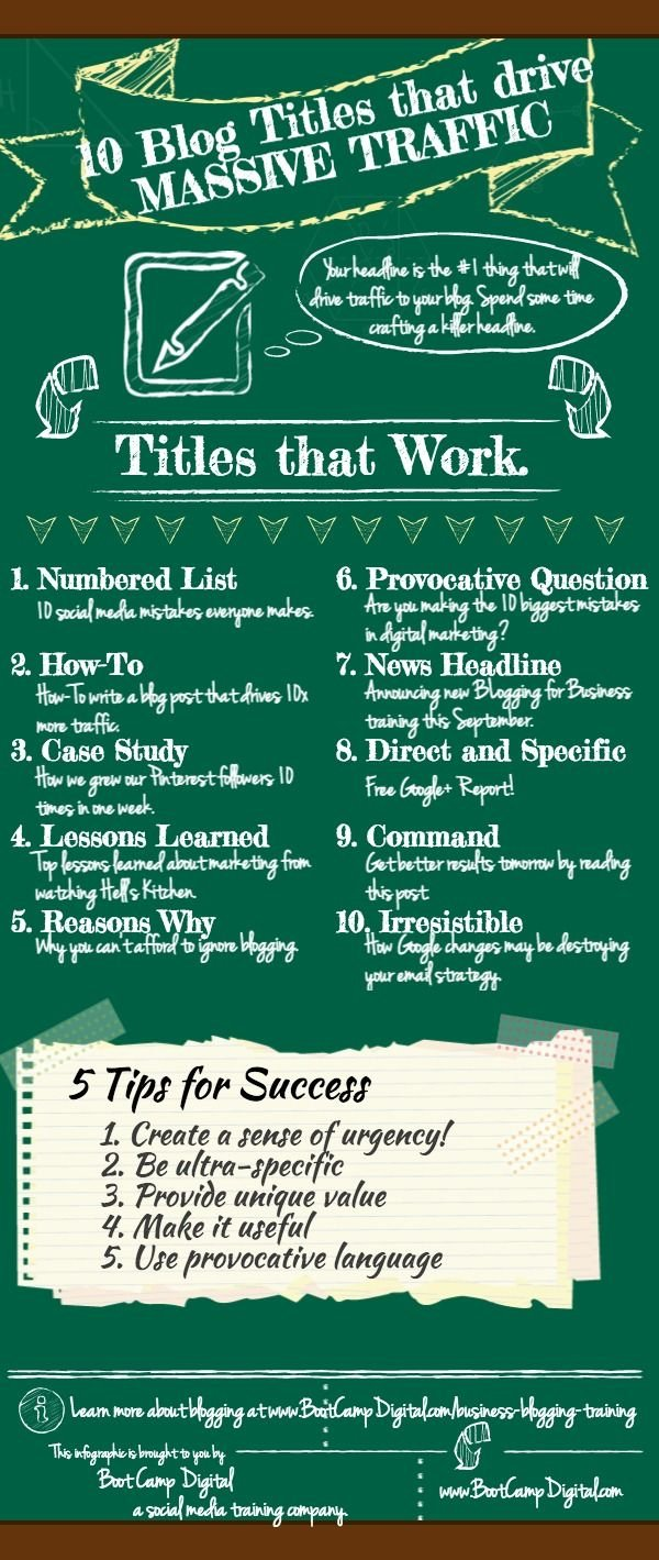 10 Blog Titles thay drive Massive Traffic #infographic