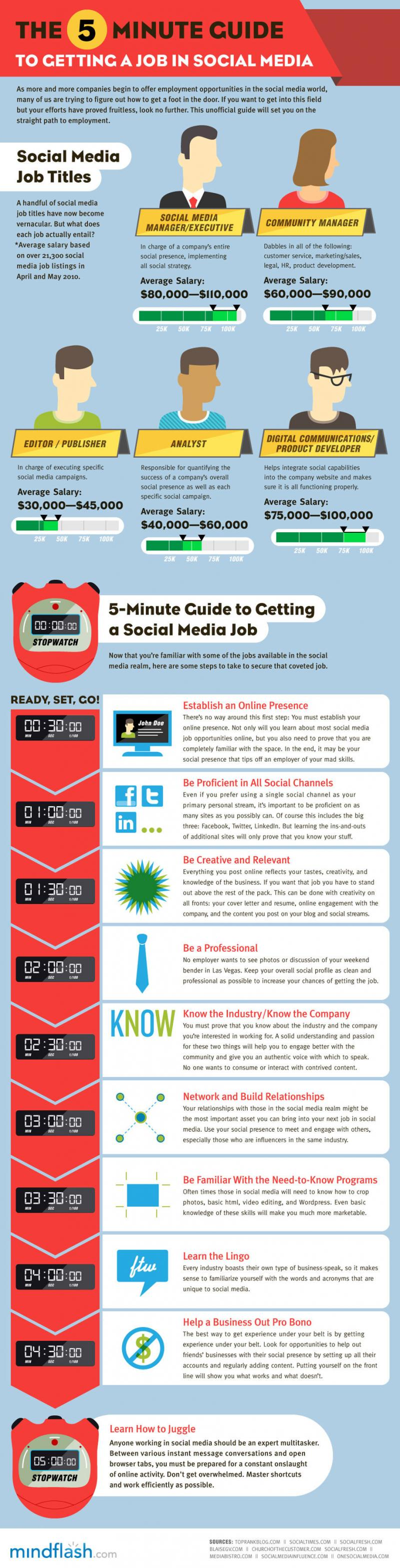 The 5 Minute Guide to Getting a Job in Social Media #Infographics #Jobs