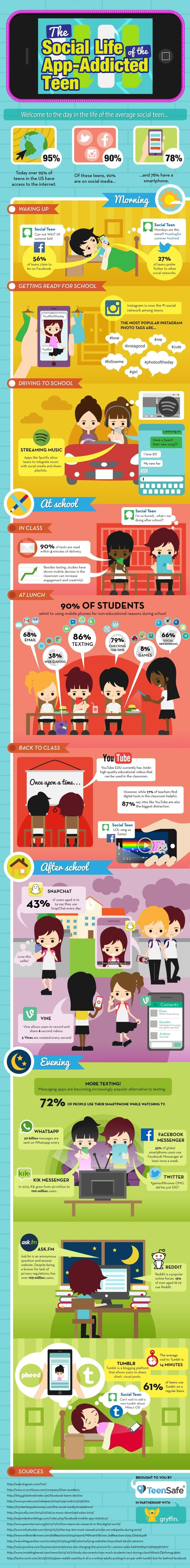 The social life of the App-Addicted Teen #infographic