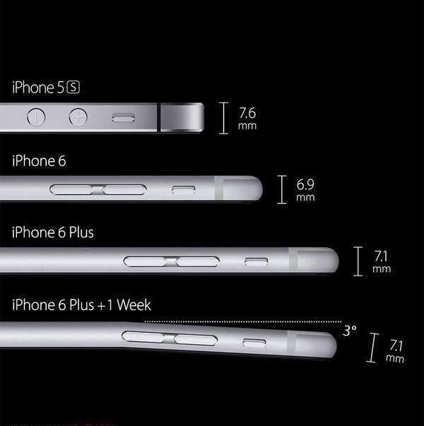مراحل تطور الأيفون #iphone