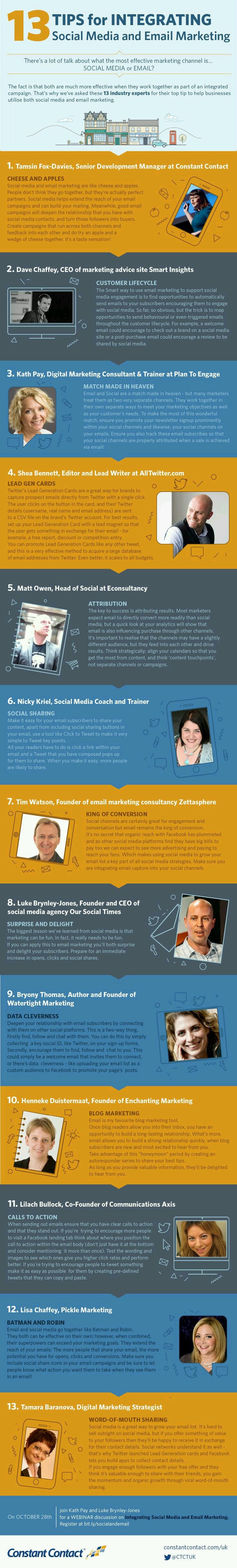 13 Tips for integrating Social Media and Email Marketing #infographic