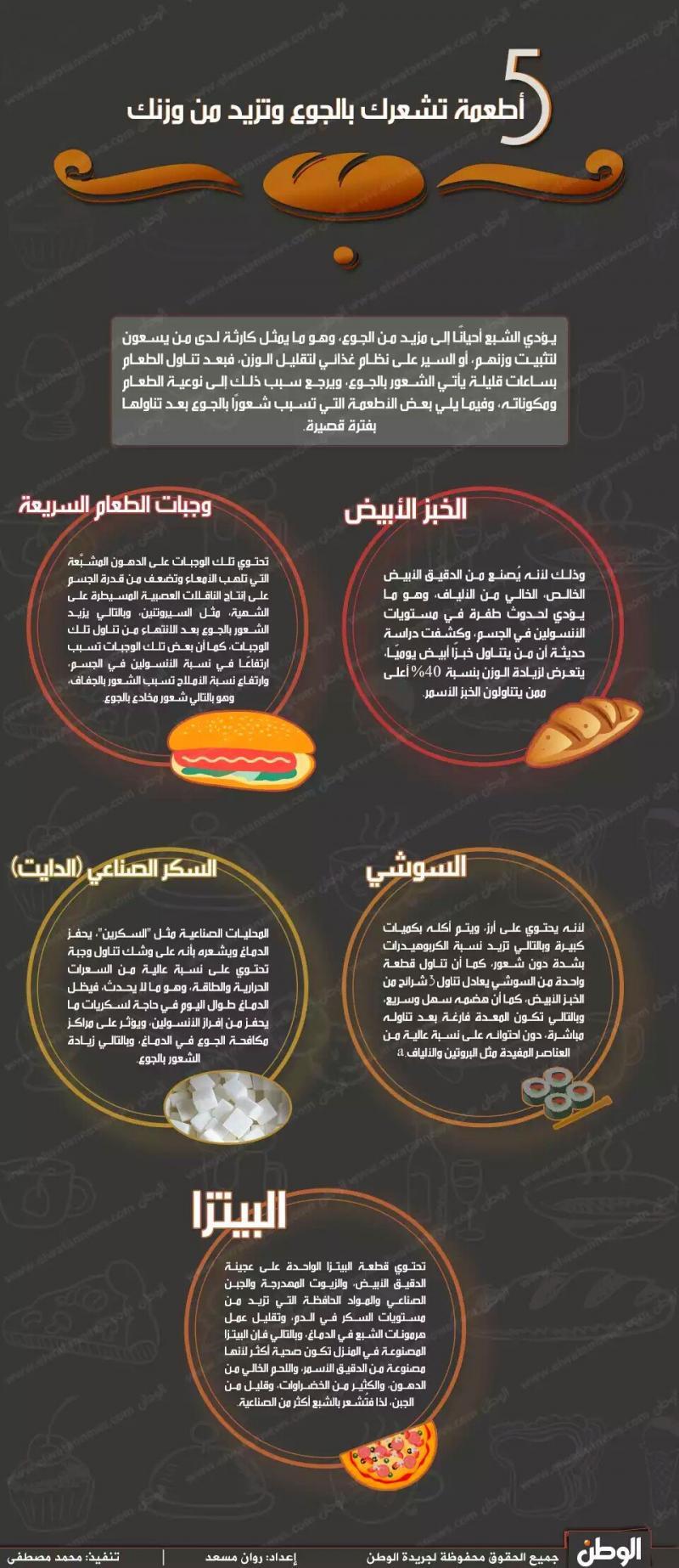 5 أطعمة تشعرك بالجوع وتزيد من وزنك #تخسيس #انفوجرافيك