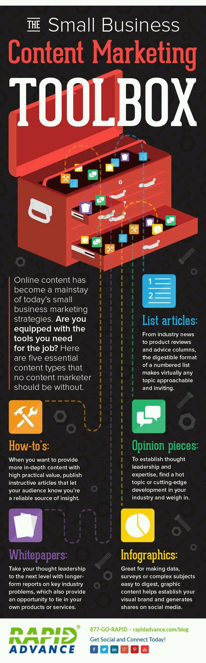 The Small Business Content Marketing Toolbox #infographic