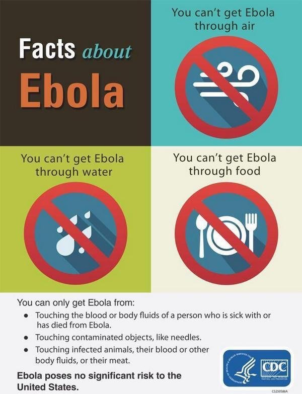 Facts about #Ebola