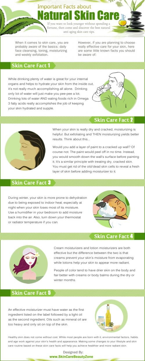 Important Facts About Natural Skin Care #infographic