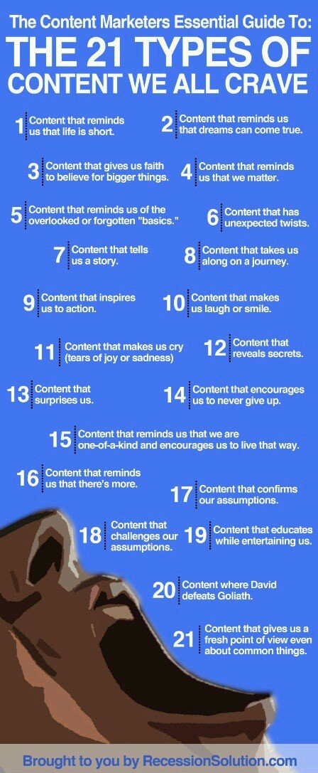 The 21 types of content we all crave #infographic