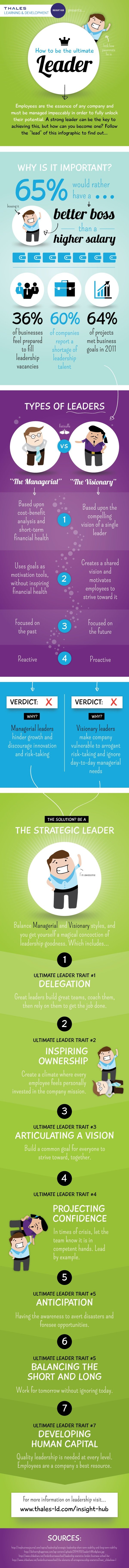 How To Be the Ultimate Leader #Infographic