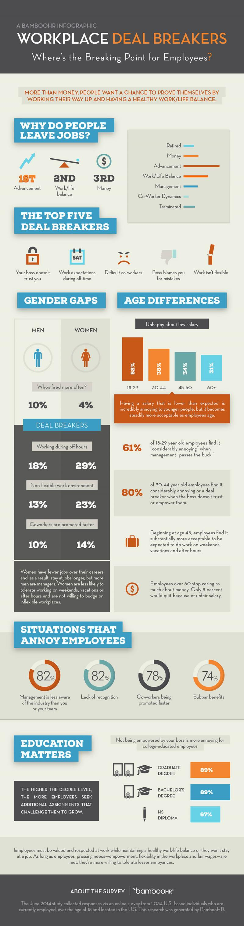 Top Workplace Deal Breakers You Should Know About #Infographic #HR #Jobs