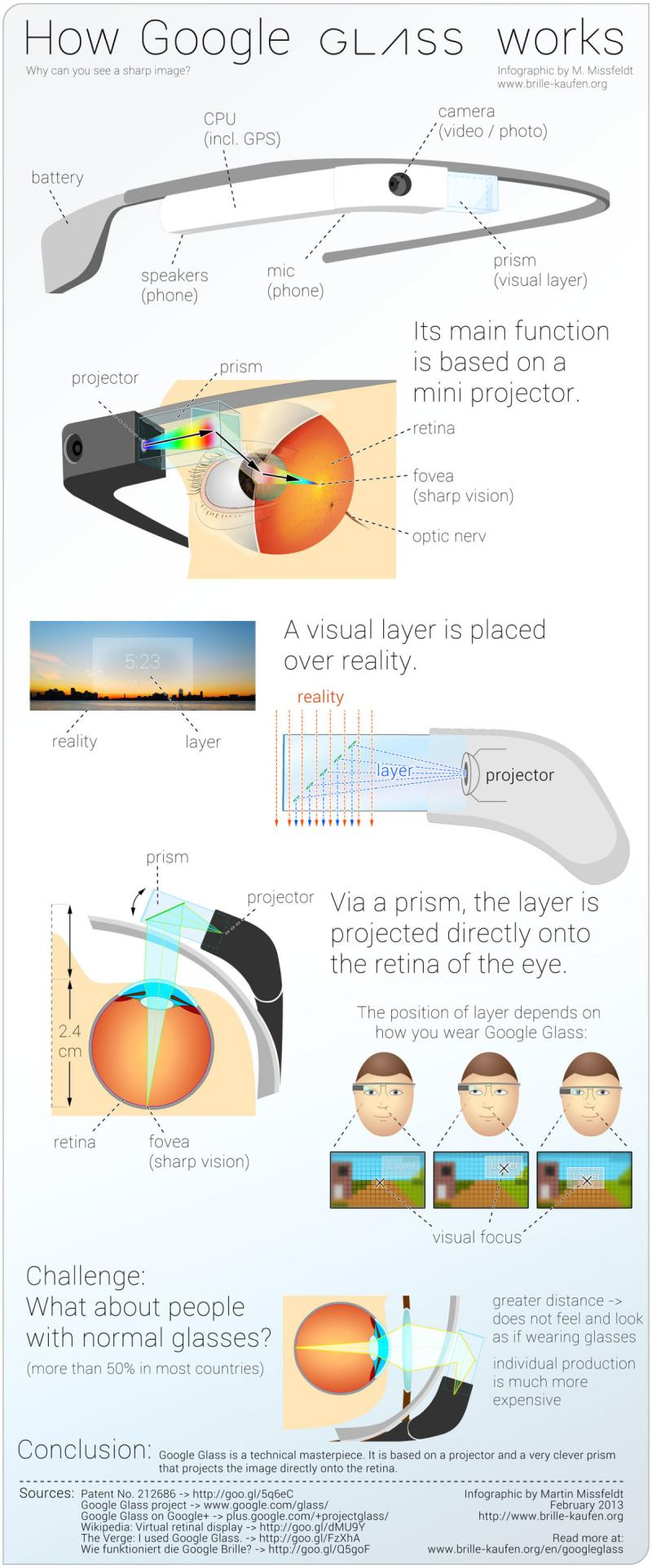 How #google Glass Works #Infographic