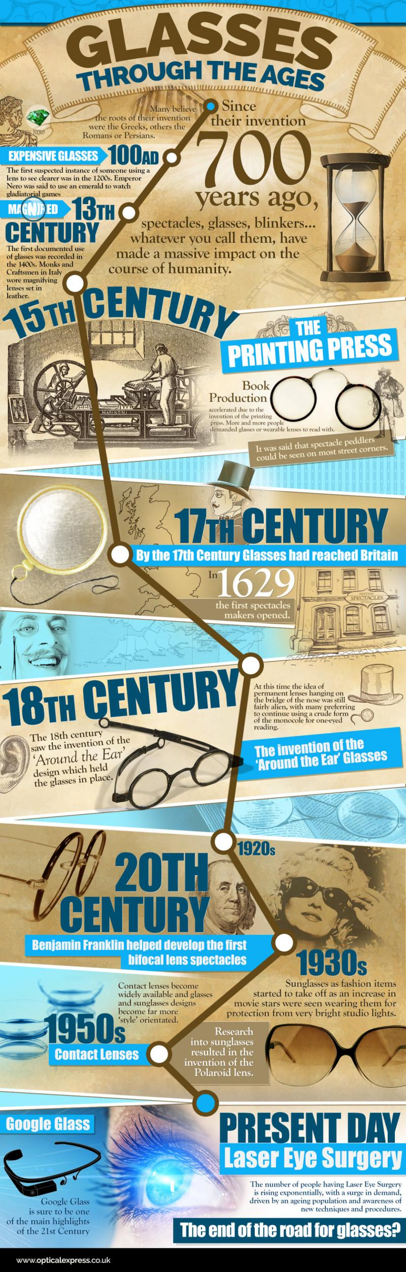 Glasses Through the Ages #Google #Infographic