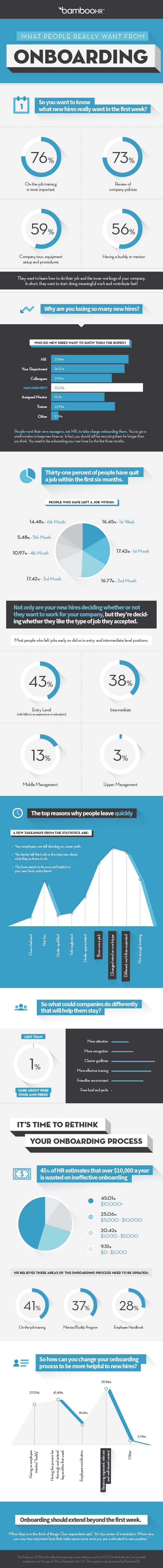 What Do New Hires Want From Onboarding #Infographic #HR #Jobs