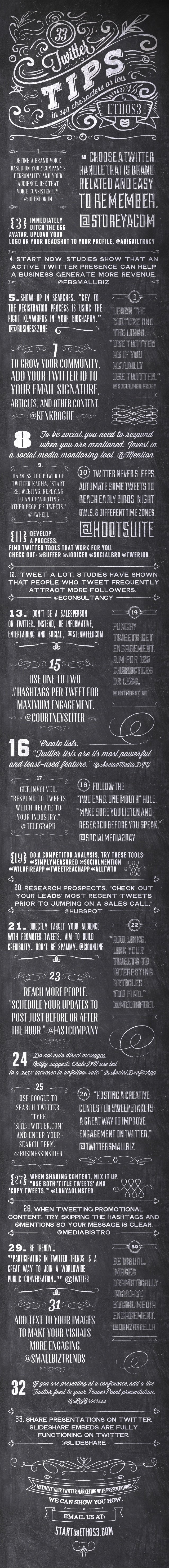 #Twitter Tips in 140 Characters (Or Less) #Infographics