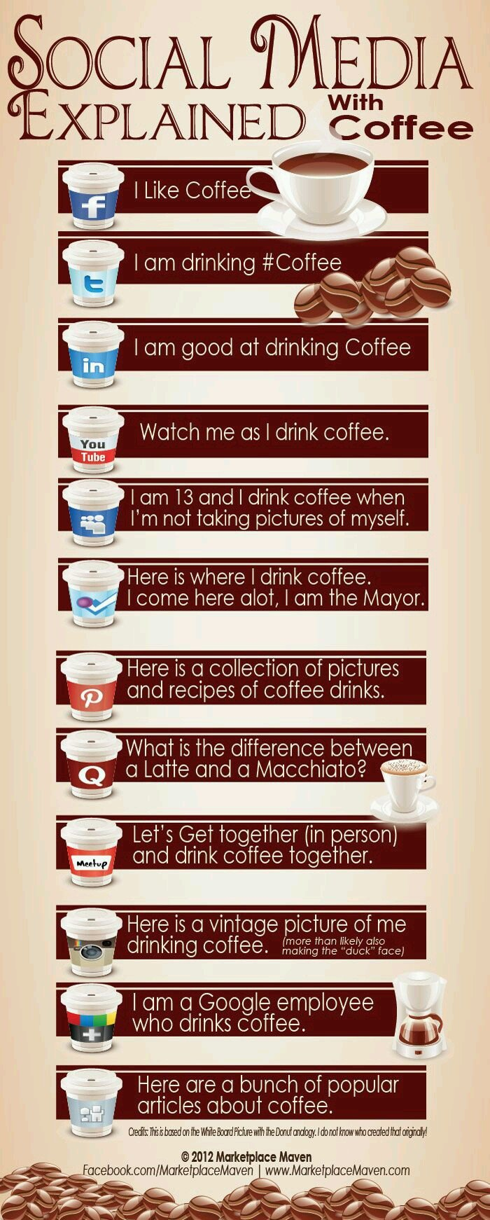 Social media explained with coffee #Infographic