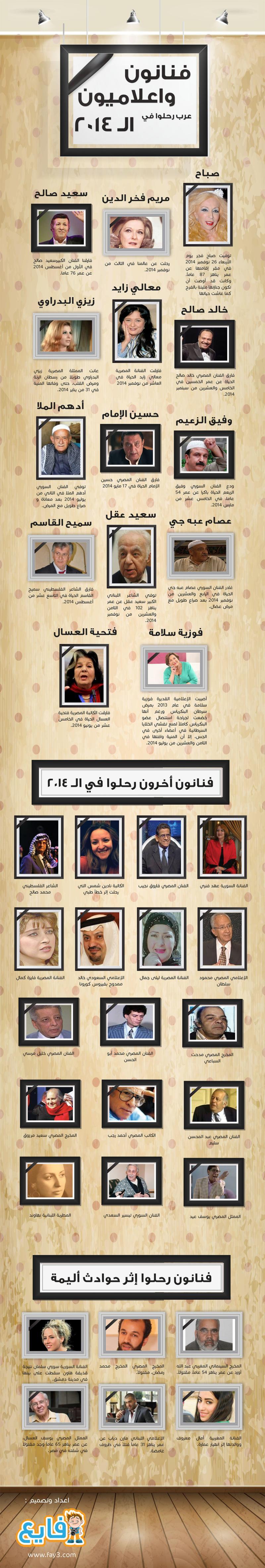 فنانون وإعلاميون عرب رحلوا عنا عام 2014 #انفوجرافيك #مشاهير