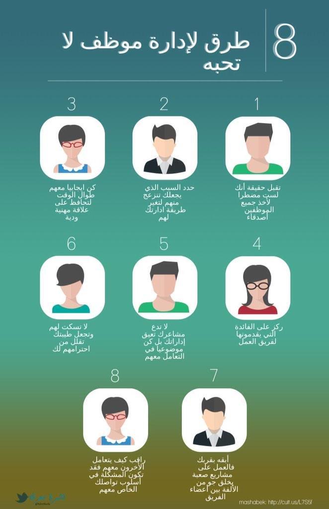 ثمانية طرق ﻷدارة موظف لا تحبه #انفوجرافيك
