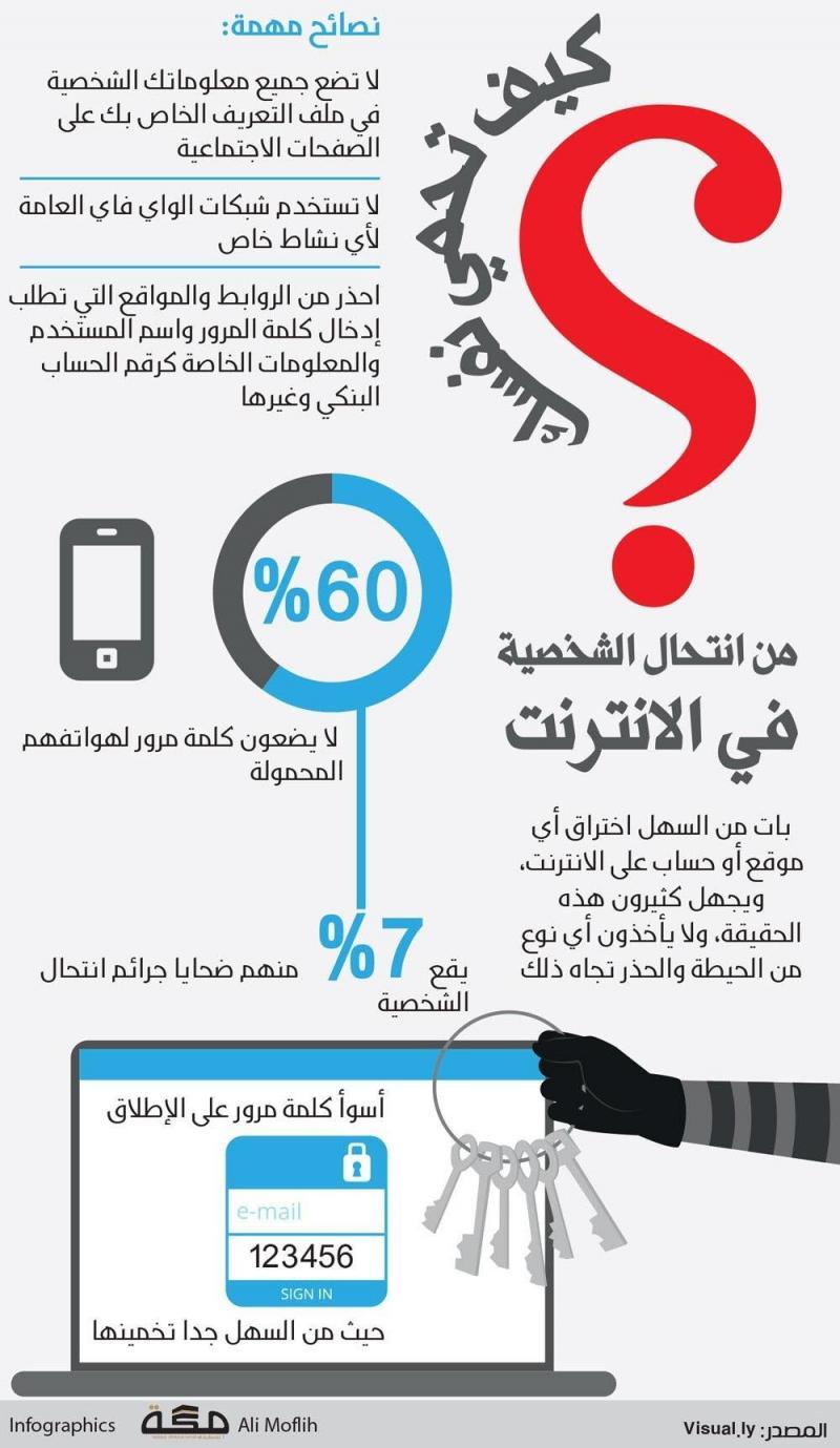 كيف تحمي نفسك من انتحال الشخصية علی الإنترنت؟ #انفوجرافيك #انفوجرافيك_عربي