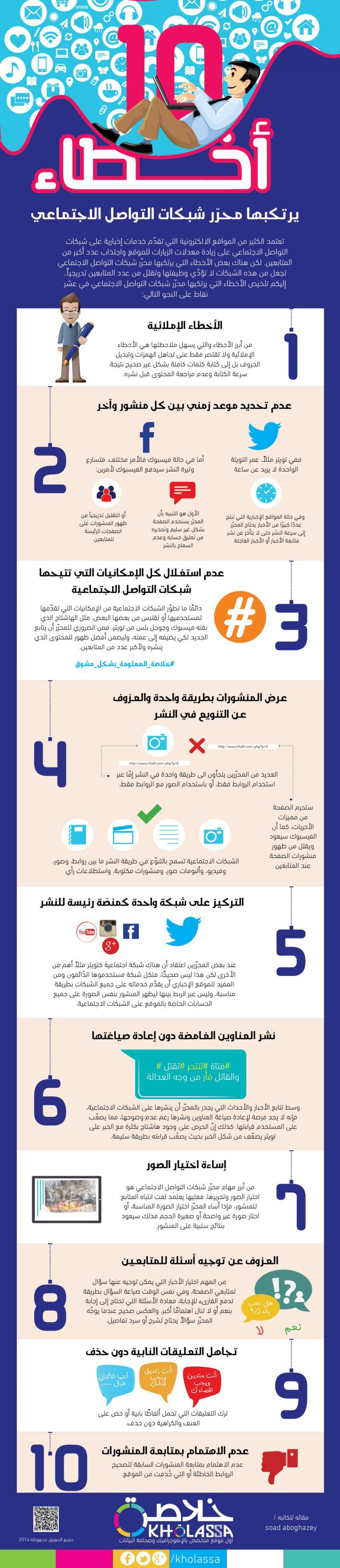 #انفوجرافيك عشرة أخطاء يرتكبها محرر شبكات التواصل الاجتماعي #اعلام_اجتماعي #شبكات_اجتماعية