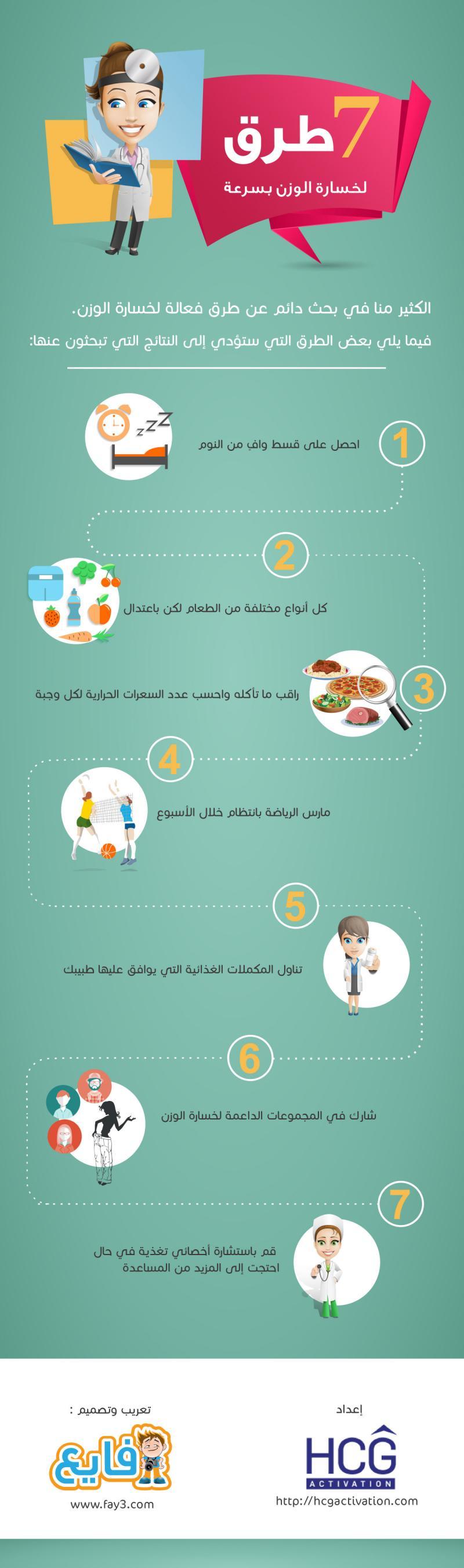 سبعة طرق لخسارة الوزن بسرعة #تخسيس #انفوجرافيك