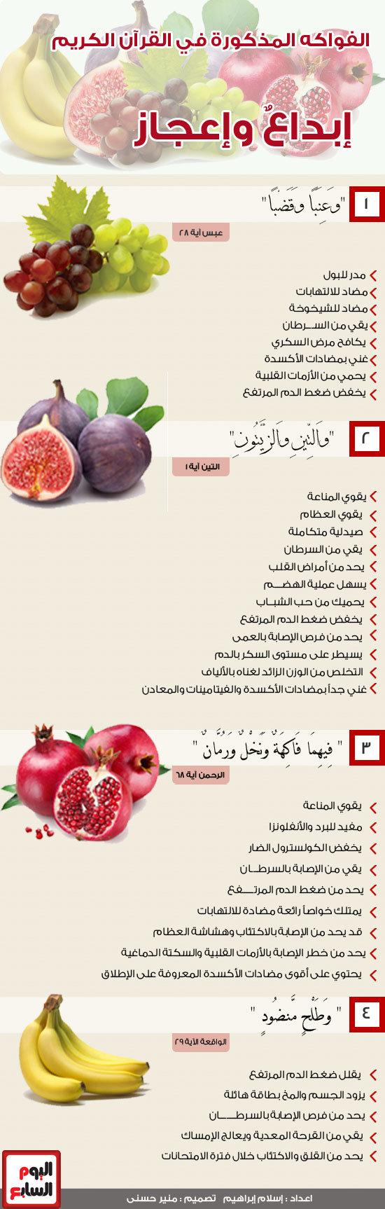 الفواكه المذكورة في القرآن: إبداع وإعجاز #انفوجرافيك
