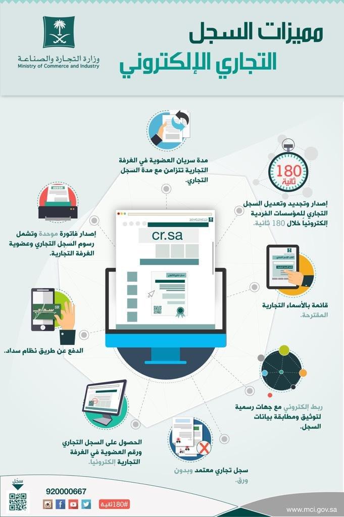 مميزات السجل التجاري الإلكتروني في #السعودية #انفوجرافيك