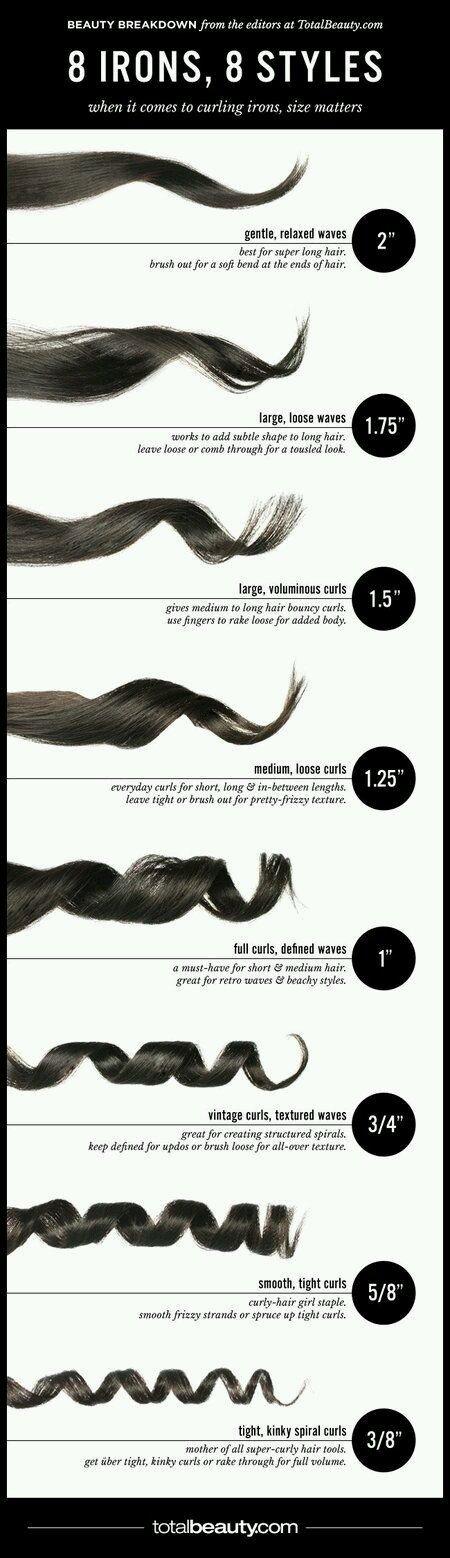 طريقة عمل لفائف الشعر المختلفة و انواع كل منها #تسريحات