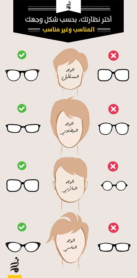 اختر نظارتك بحسب شكل الوجه المناسب وغير المناسب #انفوجرافيك