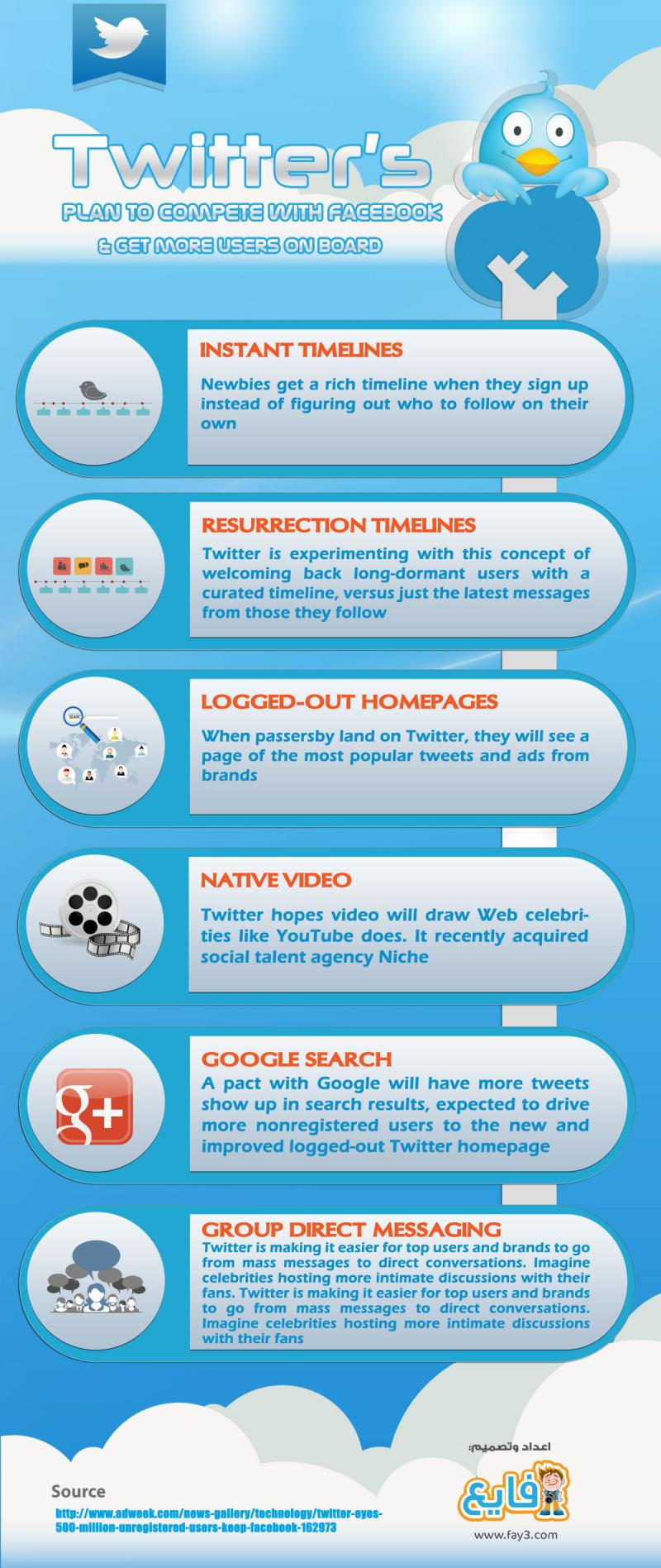 Twitter's plan to compete with #Facebook #infographic