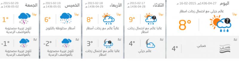 #عاصفة_جنى #جنى عاصفة ثلجية تسمى (جنى) تبدأ من غدا الخميس وحتى السبت #الأردن
