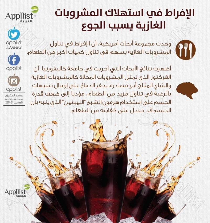 الإفراط في استهلاك المشروبات الغازية يسبب الجوع #تخسيس #انفوجرافيك