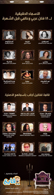 الأسماء الحقيقية لفنانين عرب وعالميين قبل الشهرة #انفوجرافيك #مشاهير