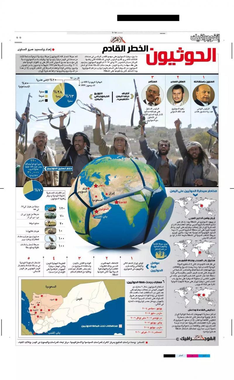 الحوثيون : الخطر القادم #انفوجرافيك