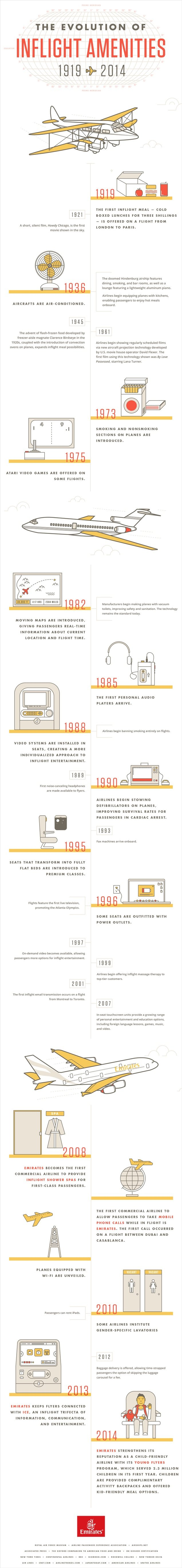 The evolution of inflight amenities #Infographics @emirates