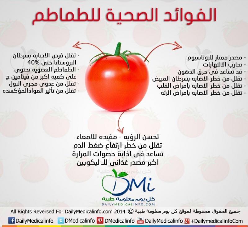 الفوائد الصحية للطماطم #تخسيس #صحة #انفوجرافيك