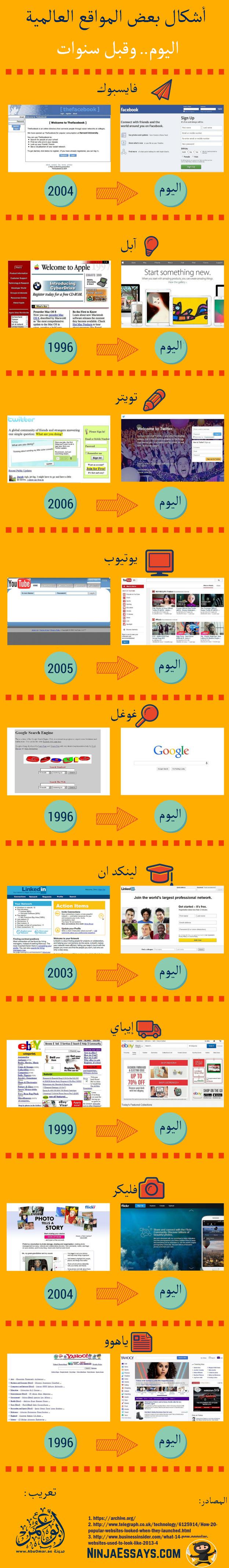 أشكال بعض المواقع العالمية اليوم وقبل سنوات #انفوجرافيك