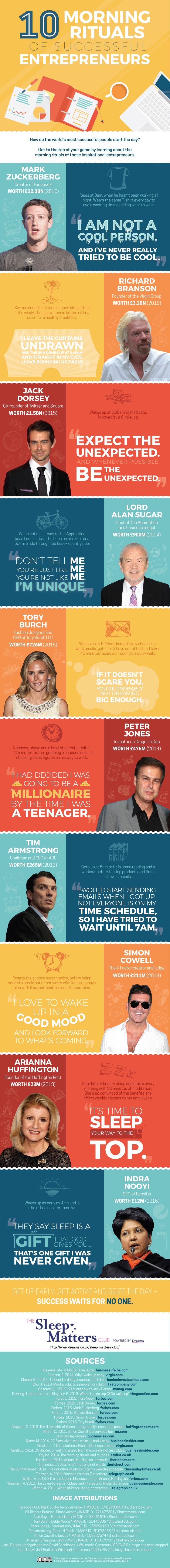 Ten Morning rituals of successful Entrepreneurs #Infographic