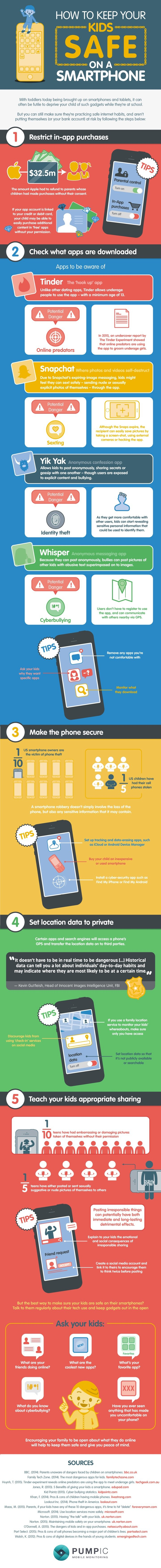 How to keep your kids safe on smart phones #Infographic