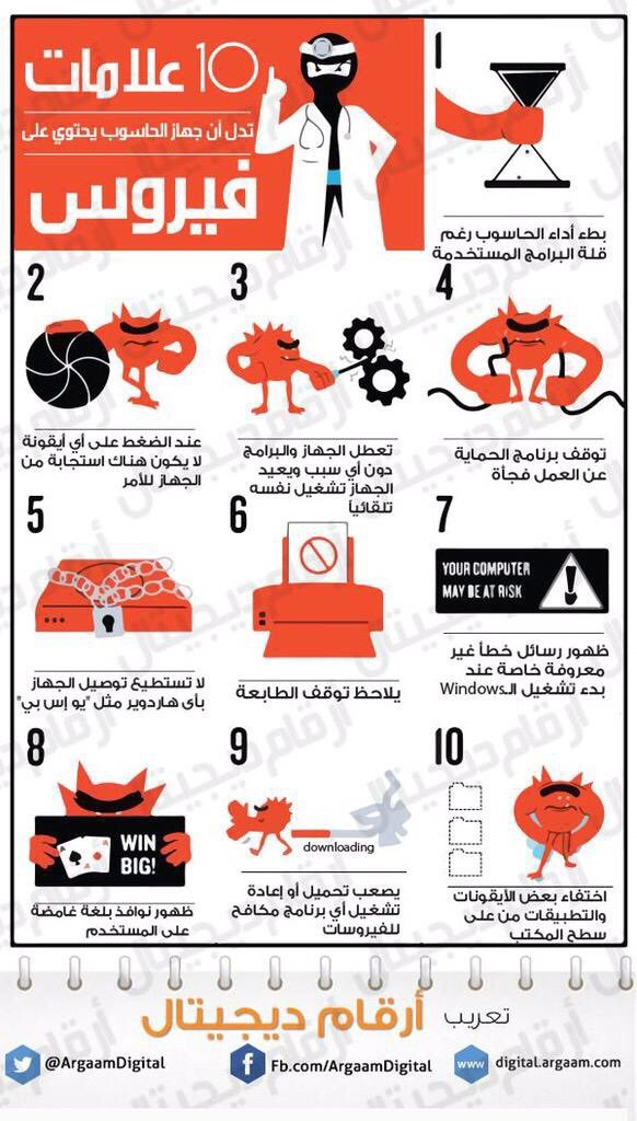 #انفوجرافيك علامات تدل على أن حاسوبك يحتوي فيروس