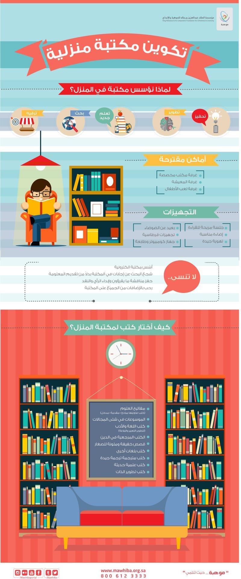 #انفوجرافيك تكوين مكتبة منزلية