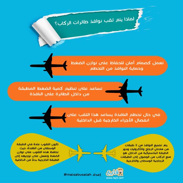 #انفوجرافيك لماذا يتم ثقب نوافذ الطائرات؟