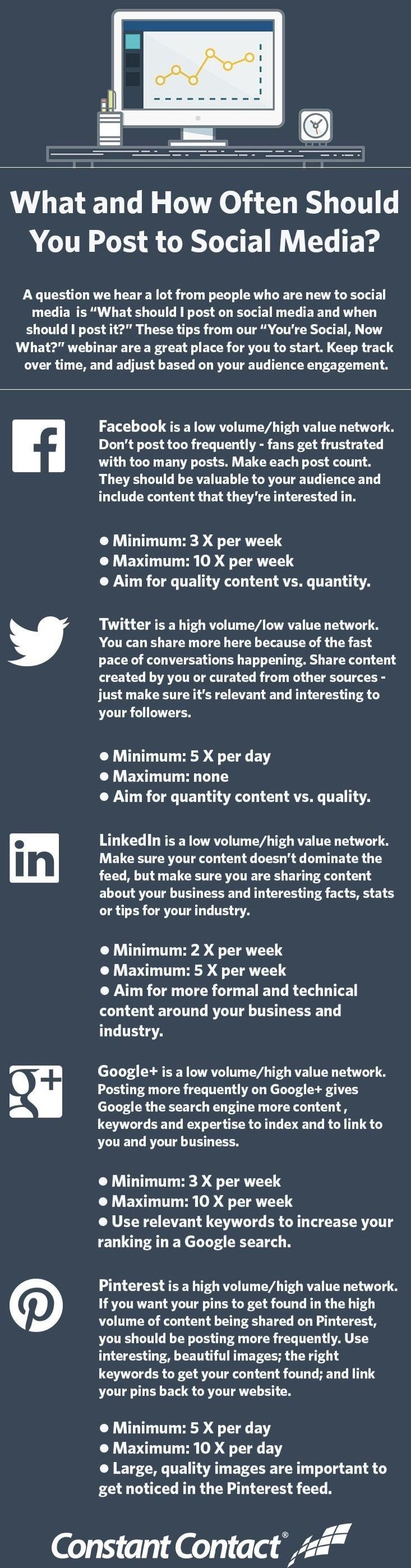 What and how often should you post on Social Media ? #Infographic