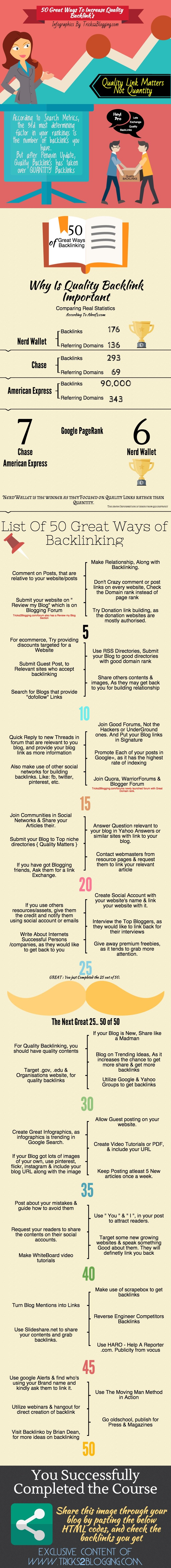Fifty great ways to increase quality backlinks#Infographic