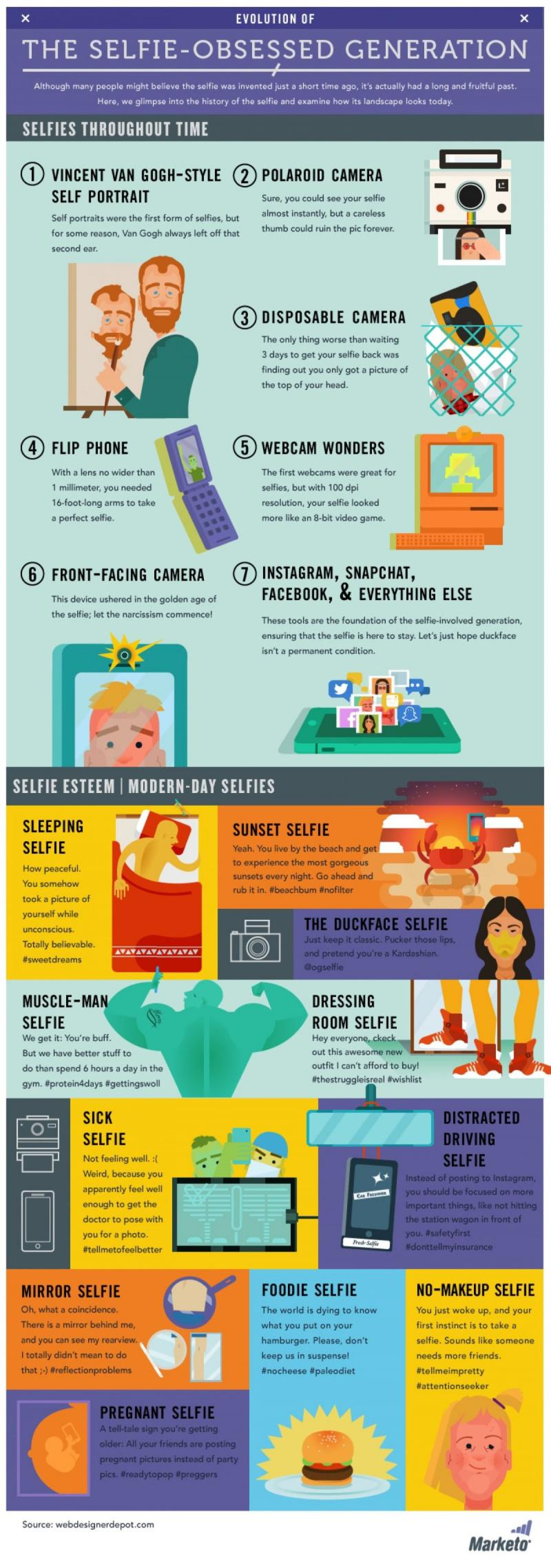 The #Selfie obsessed generation #infographic